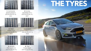evo 2018 tyre test - the tyres