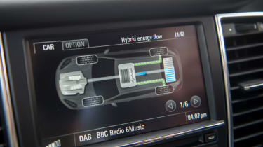 Porsche Panamera S E-Hybrid power flow graph