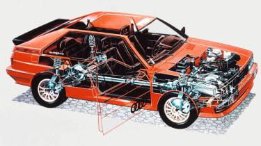 Audi Quattro - cutaway