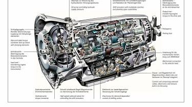 Mercedes 7G-Tronic gearbox