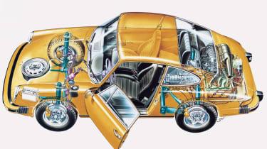 1974 911 2.7 cutaway