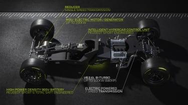 Peugeot Sport Hybrid4 500kW - explainer
