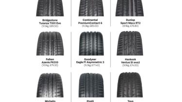 Performance Tyre test 2017