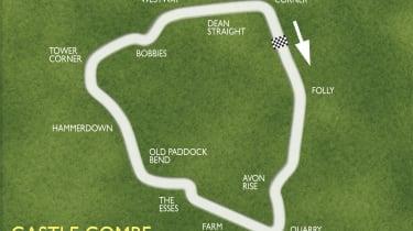 Castle Combe circuit guide