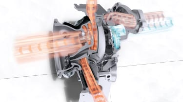 Porsche Cayenne – Turbocharger