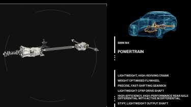 New BMW M3 and M4: powertrain