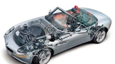 BMW Z8 – body