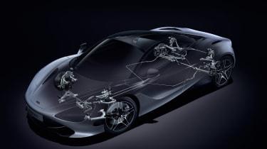 McLaren 720S - Proactive Chassis Control II