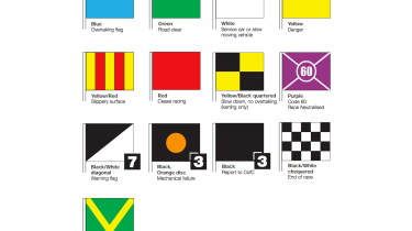 Circuit racing flags