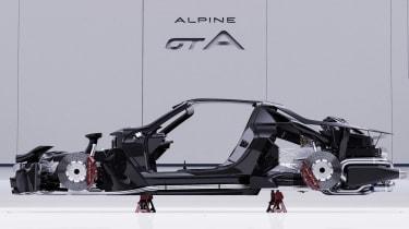 Alpine A110 GTA concept – profile