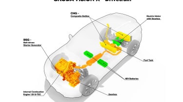 Skoda Vision X - technical drawings