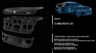 New BMW M3 and M4: carbon bootlid