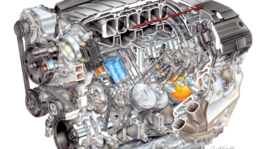 Chevrolet launches LT1 Corvette engine