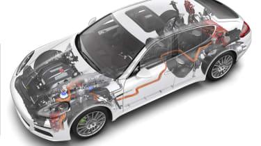 Porsche range: all-hybrid future