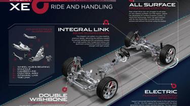 Jaguar XE technology illustration